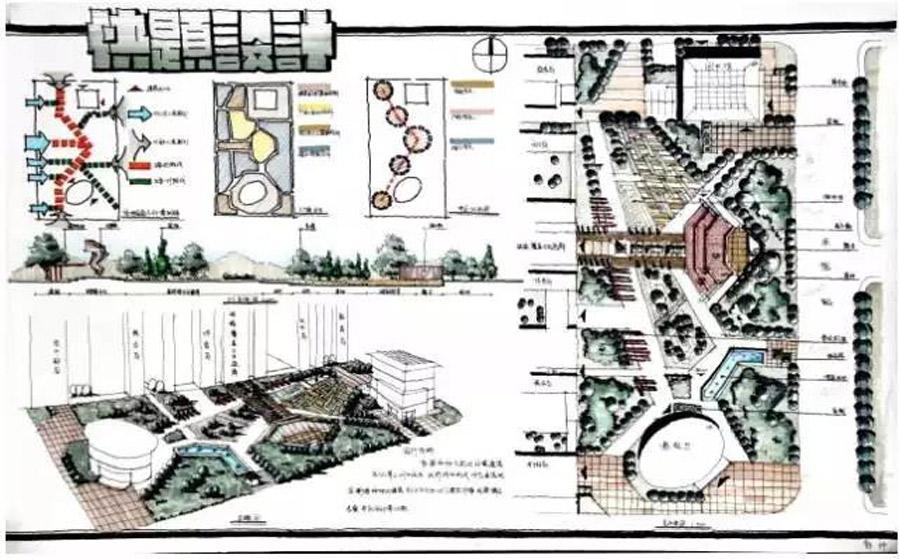 园林快题板式讲解1 ↓↓↓ 园林快题板式设计 风景园林快题,设计概念